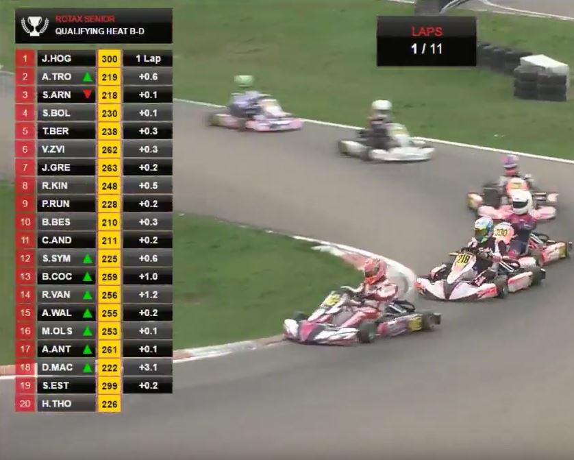 Live streaming Rotax Euro Challenge at Genk