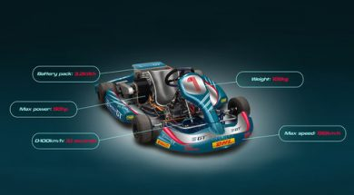 EGT READY TO LAUNCH KARTING CHAMPIONSHIP