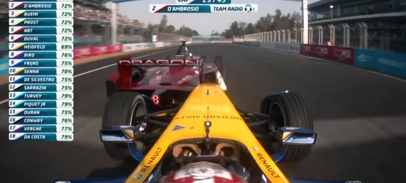 Mexico E-Prix the most agressive driving we have seen ever in this series E.DAMS