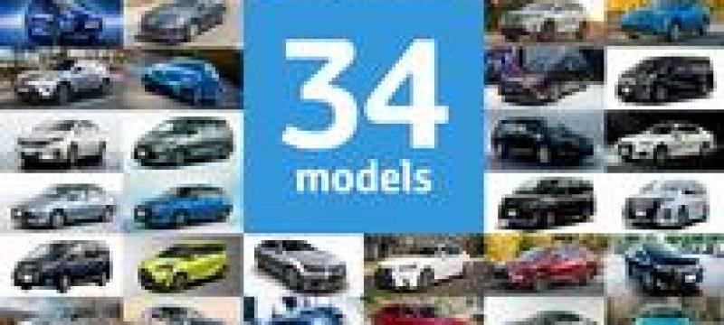 Toyota Global Hybrids Sales Surpass 10 Million