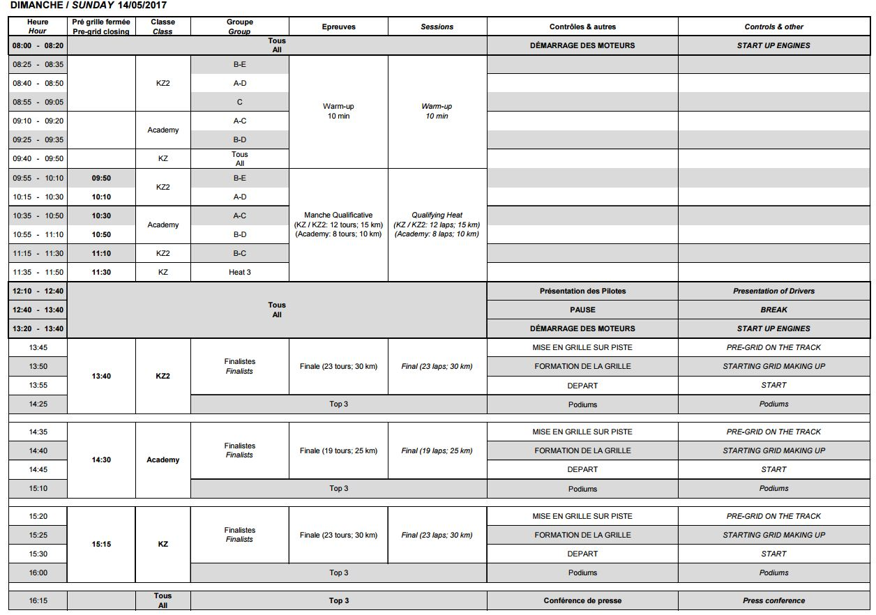 timetable sunday races